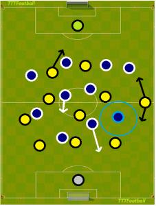 Borussia Dortmund v Schalke tactics