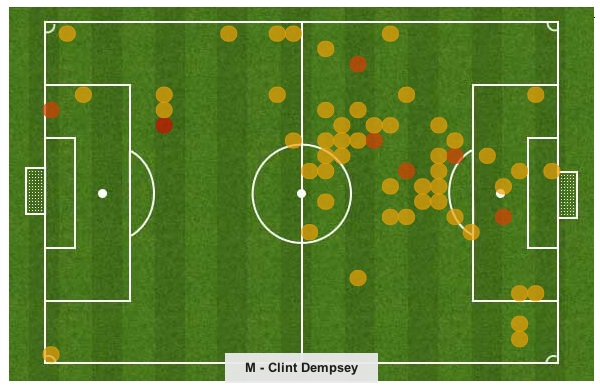 Clint Dempsey positional/tactical analysis at Tottenham Hotspur
