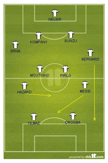 World XI 2012 Team of the Year
