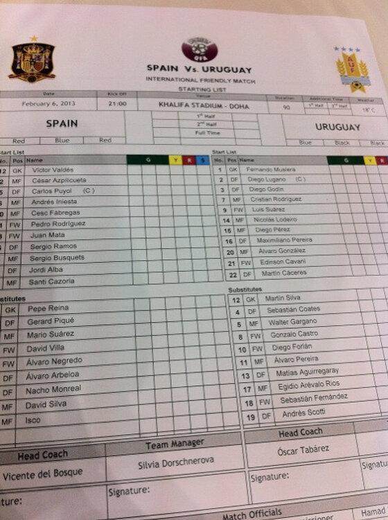 Spain 3-1 Uruguay teamsheet