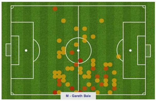 Gareth Bale tactics Spurs