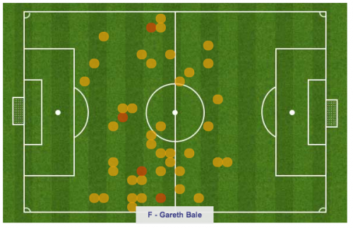 Gareth Bale Spurs tactical evolution