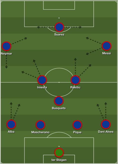 Bayern Munich vs Barcelona Tactical Preview