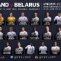 England U21s European Championship Squad 2015
