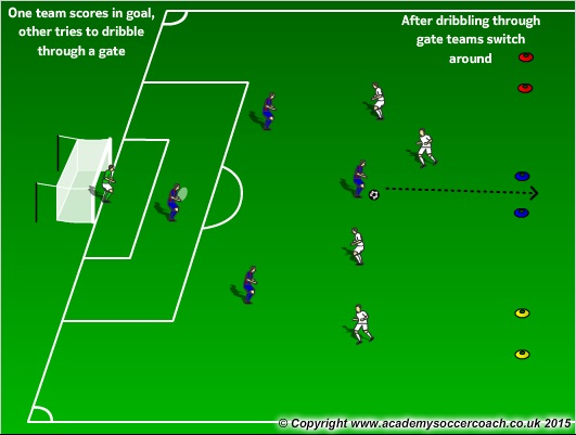 Play Transitions In Football A Beginner S Guide And How