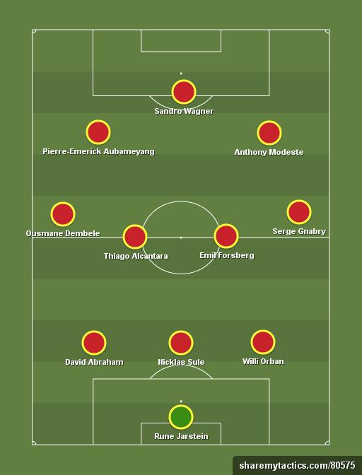 Bundesliga team of the season 2016/17