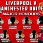 Manchester United v Liverpool trophies